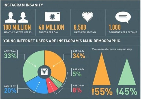 instagram-filter-infography-1.jpg